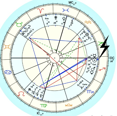 Galactic Center Astrology Chart Rebellions