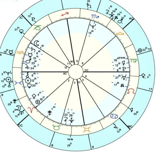 solar return sun sextile jupiter